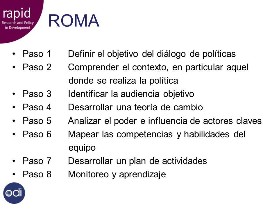 ROMA Paso 1Definir el objetivo del diálogo de políticas Paso 2Comprender el contexto, en particular aquel donde se realiza la política Paso 3Identific
