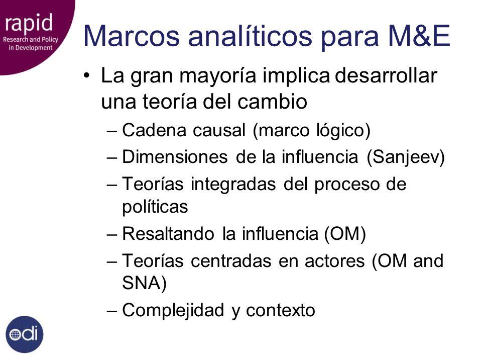 Marcos analíticos para M&E La gran mayoría implica desarrollar una teoría del cambio –Cadena causal (marco lógico) –Dimensiones de la influencia (Sanjeev) –Teorías integradas del proceso de políticas –Resaltando la influencia(OM) –Teorías centradas en actores (OM and SNA) –Complejidad y contexto