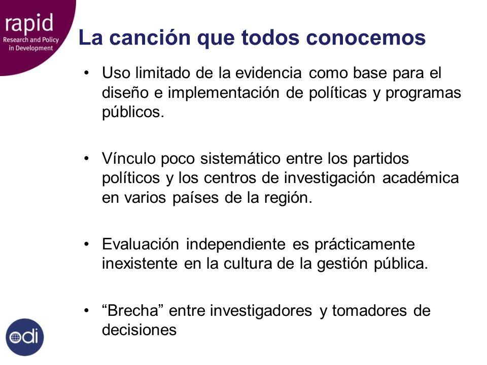 Incidir: ¿dónde y para qué.Incidencia en la agenda pública: poner en discusión nuevos temas.