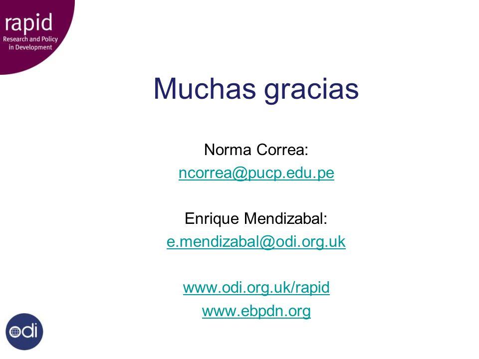 Muchas gracias Norma Correa: ncorrea@pucp.edu.pe Enrique Mendizabal: e.mendizabal@odi.org.uk www.odi.org.uk/rapid www.ebpdn.org