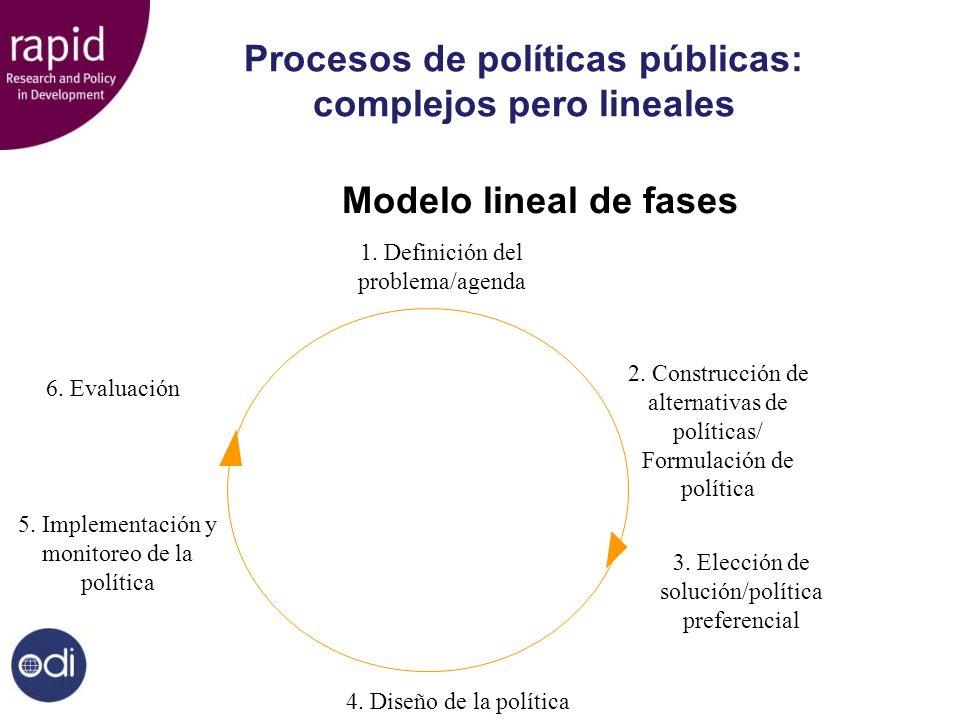 Procesos de políticas públicas: complejos pero lineales Modelo lineal de fases 1. Definición del problema/agenda 2. Construcción de alternativas de po