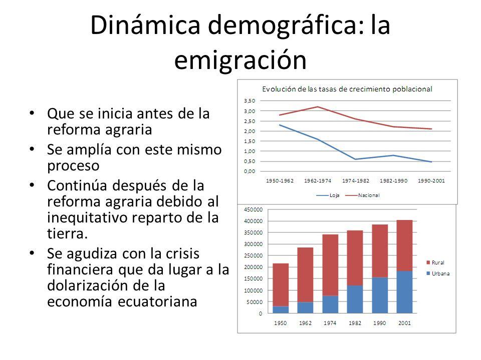 Dinámica demográfica: la emigración Que se inicia antes de la reforma agraria Se amplía con este mismo proceso Continúa después de la reforma agraria