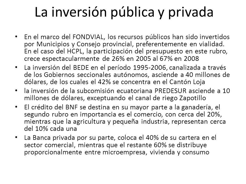 La inversión pública y privada En el marco del FONDVIAL, los recursos públicos han sido invertidos por Municipios y Consejo provincial, preferentement