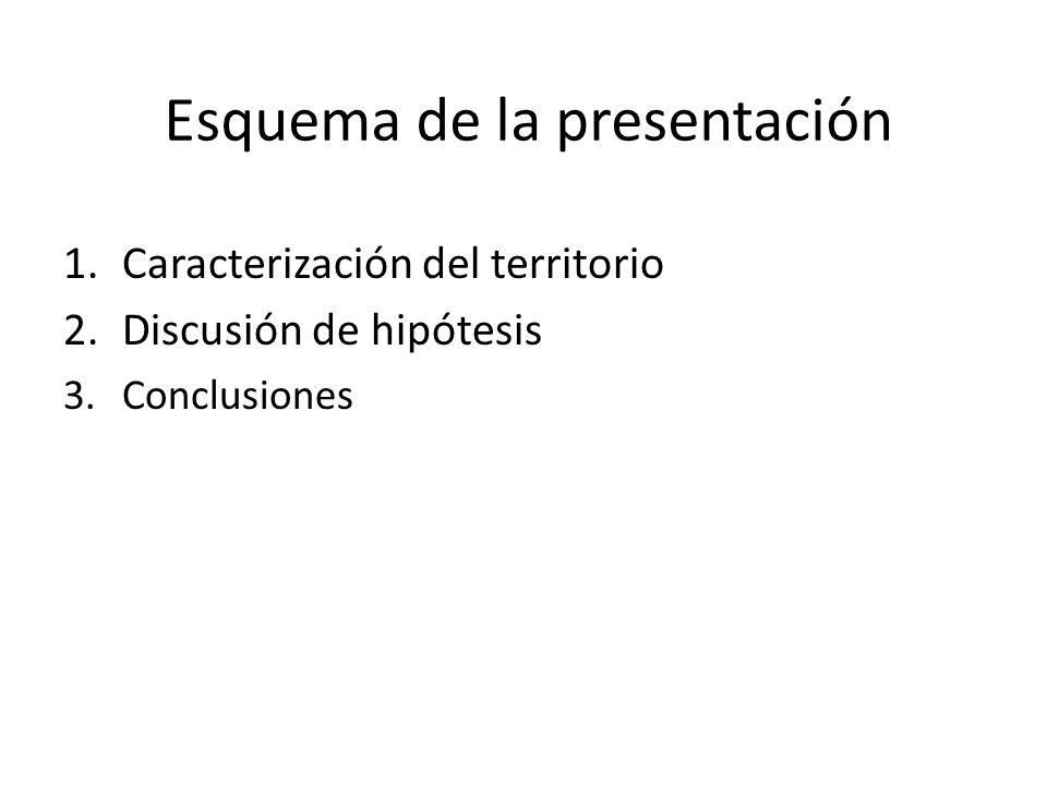 Esquema de la presentación 1.Caracterización del territorio 2.Discusión de hipótesis 3.Conclusiones