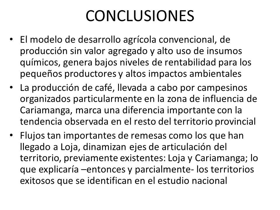 CONCLUSIONES El modelo de desarrollo agrícola convencional, de producción sin valor agregado y alto uso de insumos químicos, genera bajos niveles de r