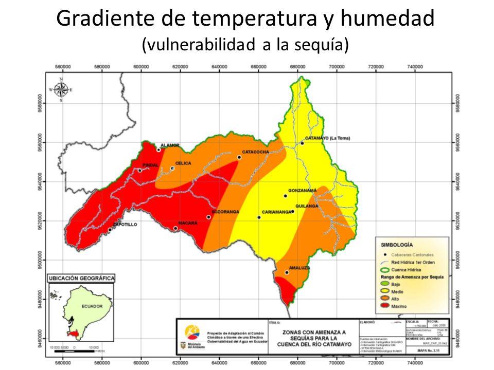 Gradiente de temperatura y humedad (vulnerabilidad a la sequía)