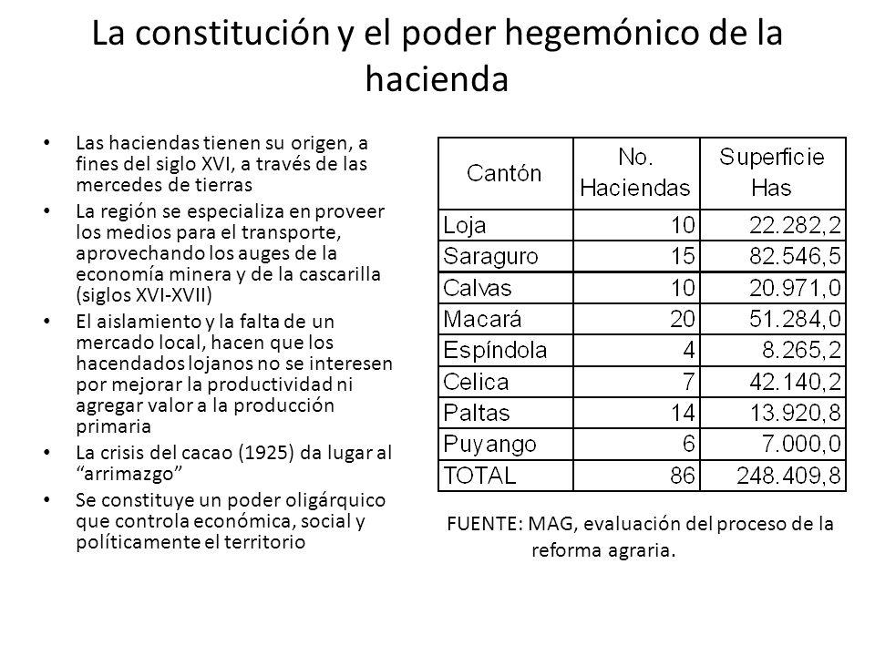 Desestructuración de la hacienda Pérdida del control de la fuerza de trabajo Pérdida de la hegemonía política Cambios en el uso del suelo FUENTE: Censos agropecuarios 1954-1974 El desarrollo de las vías de comunicación, que además de permitir la conexión con Cuenca-Quito y Machala-Guayaquil, crean conexiones entre los cantones; lo que re- direcciona los flujos de comercio hacia el interior, pues las localidades ya no están obligadas a vender su producción al Perú.
