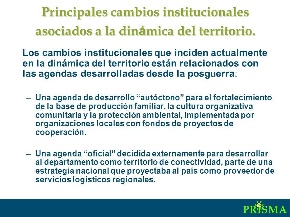 Principales cambios institucionales asociados a la din á mica del territorio.