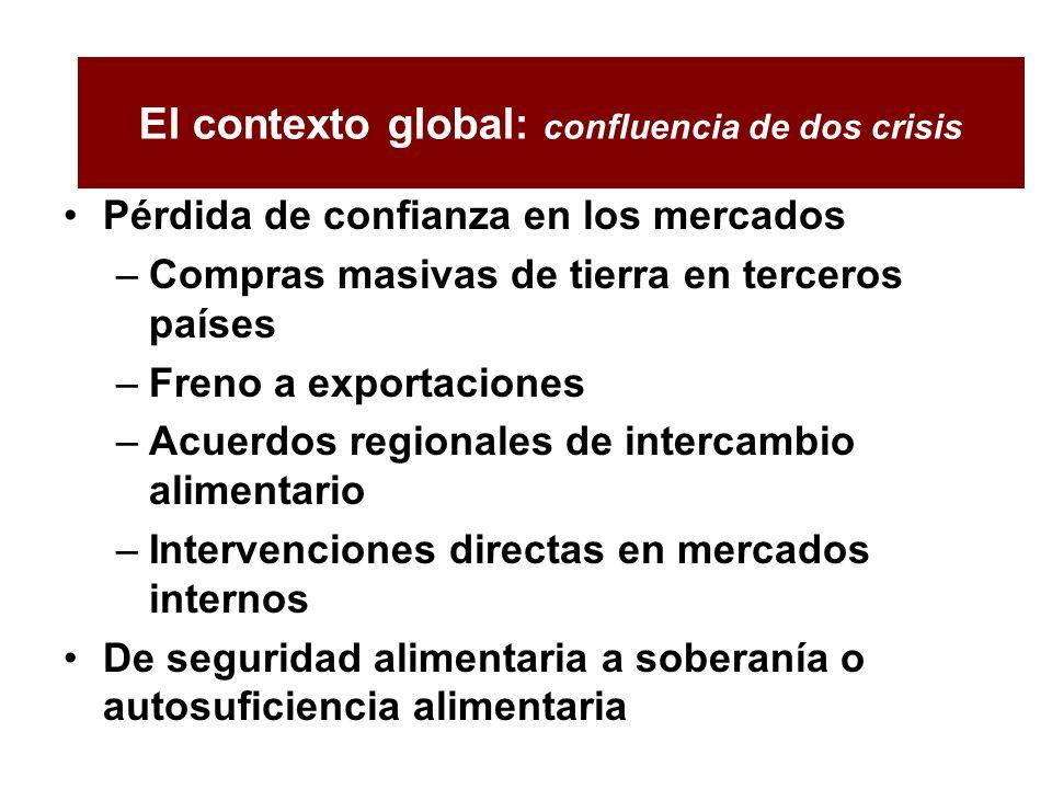 Pérdida de confianza en los mercados –Compras masivas de tierra en terceros países –Freno a exportaciones –Acuerdos regionales de intercambio alimenta