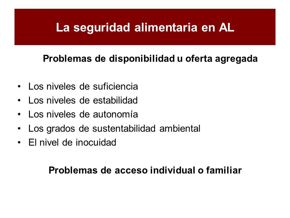 La seguridad alimentaria en AL Problemas de disponibilidad u oferta agregada Los niveles de suficiencia Los niveles de estabilidad Los niveles de auto