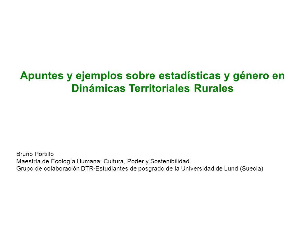 Bruno Portillo Maestría de Ecología Humana: Cultura, Poder y Sostenibilidad Grupo de colaboración DTR-Estudiantes de posgrado de la Universidad de Lun