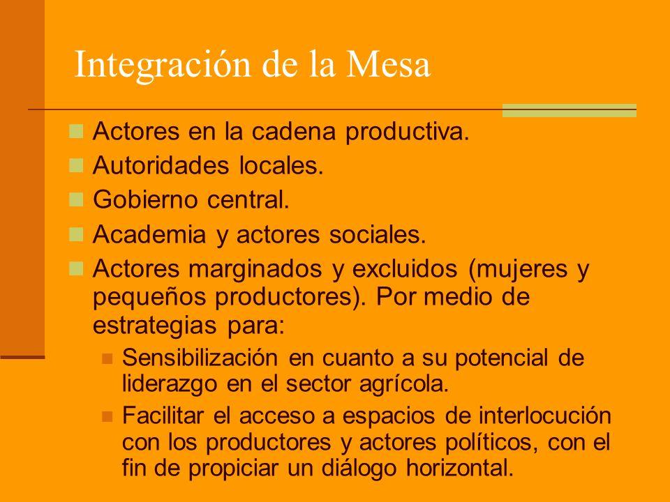 Integración de la Mesa Actores en la cadena productiva.