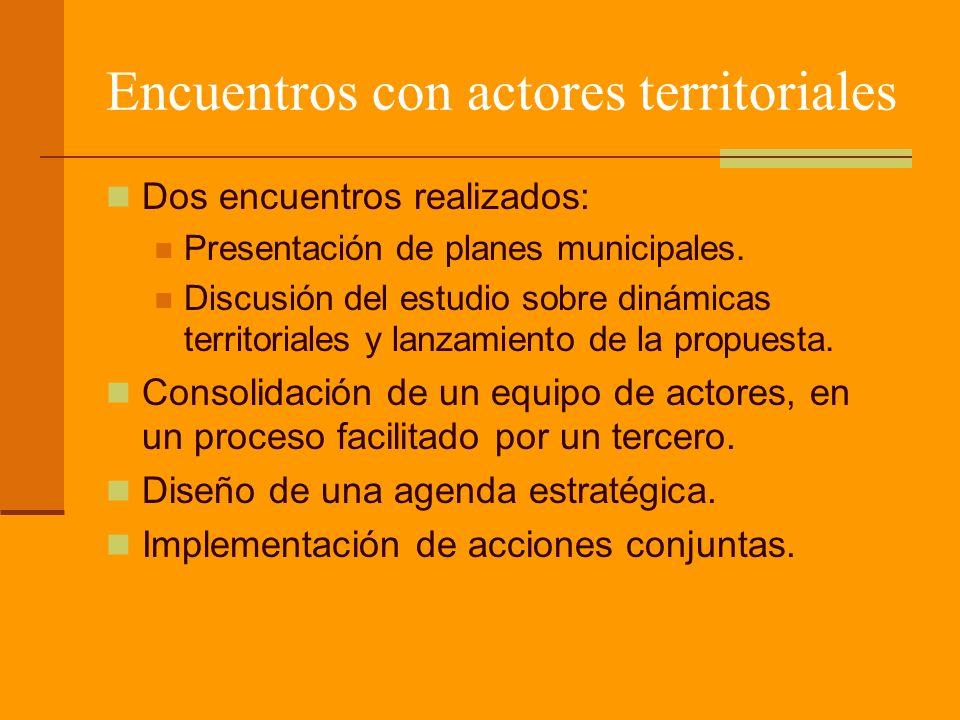 Encuentros con actores territoriales Dos encuentros realizados: Presentación de planes municipales.