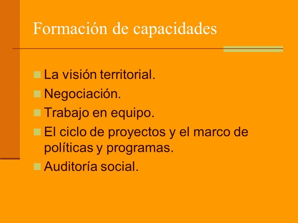 Formación de capacidades La visión territorial. Negociación.