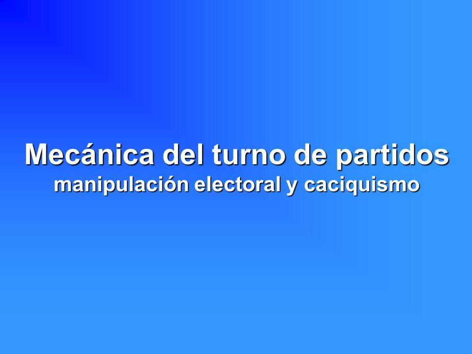 Mecánica del turno de partidos manipulación electoral y caciquismo