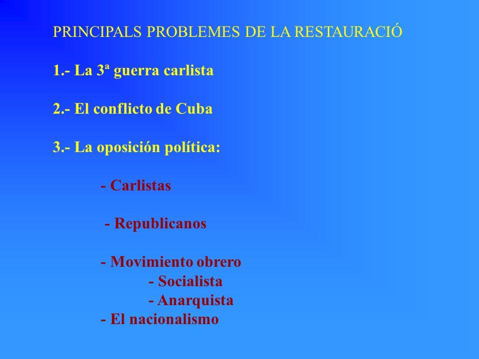 PRINCIPALS PROBLEMES DE LA RESTAURACIÓ 1.- La 3ª guerra carlista 2.- El conflicto de Cuba 3.- La oposición política: - Carlistas - Republicanos - Movi