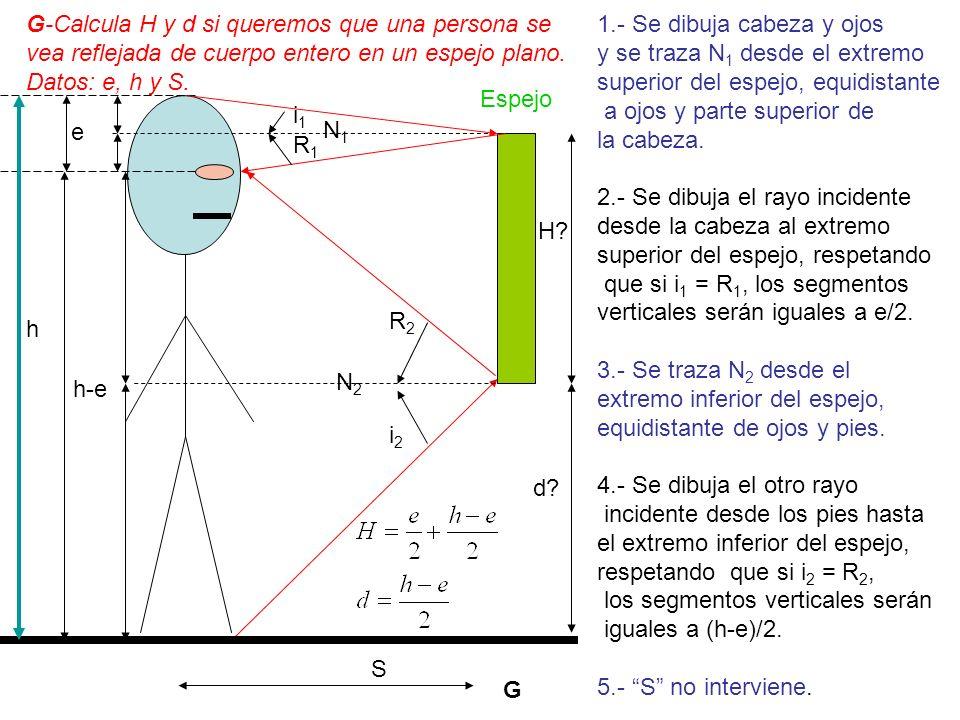 N1N1 e 1.- Se dibuja cabeza y ojos y se traza N 1 desde el extremo superior del espejo, equidistante a ojos y parte superior de la cabeza. 2.- Se dibu