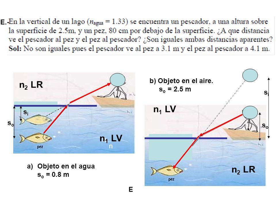 E.- E n n n 1 LV n 2 LR n 1 LV n 2 LR a)Objeto en el agua s o = 0.8 m b) Objeto en el aire. s o = 2.5 m soso sisi soso sisi