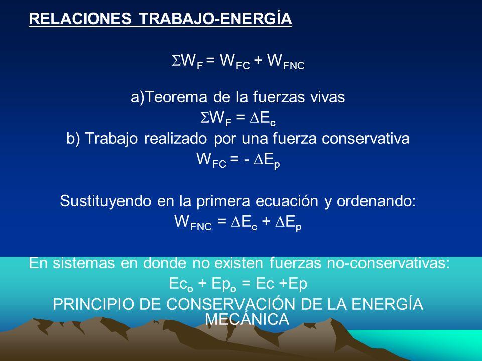 RELACIONES TRABAJO-ENERGÍA W F = W FC + W FNC a)Teorema de la fuerzas vivas W F = E c b) Trabajo realizado por una fuerza conservativa W FC = - E p Su