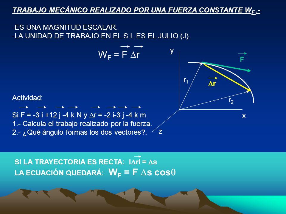 TRABAJO MECÁNICO REALIZADO POR UNA FUERZA CONSTANTE W F.- -ES UNA MAGNITUD ESCALAR. -LA UNIDAD DE TRABAJO EN EL S.I. ES EL JULIO (J). W F = F r y x r1