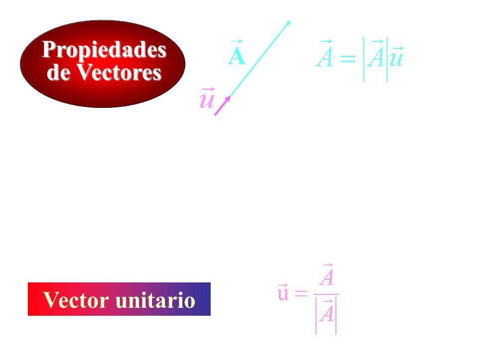 Propiedades de Vectores A Vector unitario