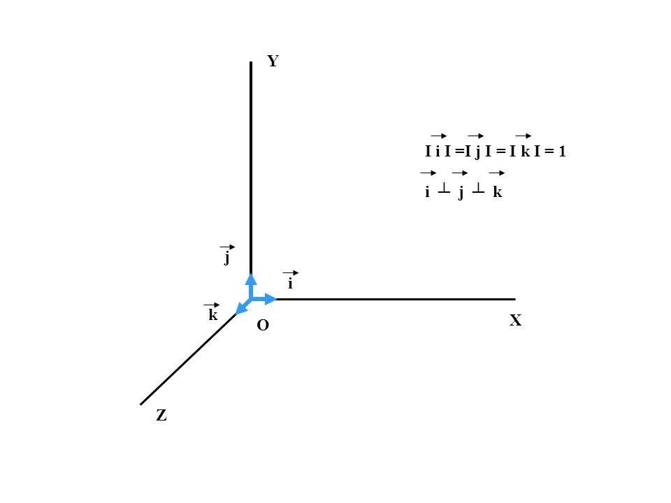 O X Y Z i j k I i I =I j I = I k I = 1 i j k