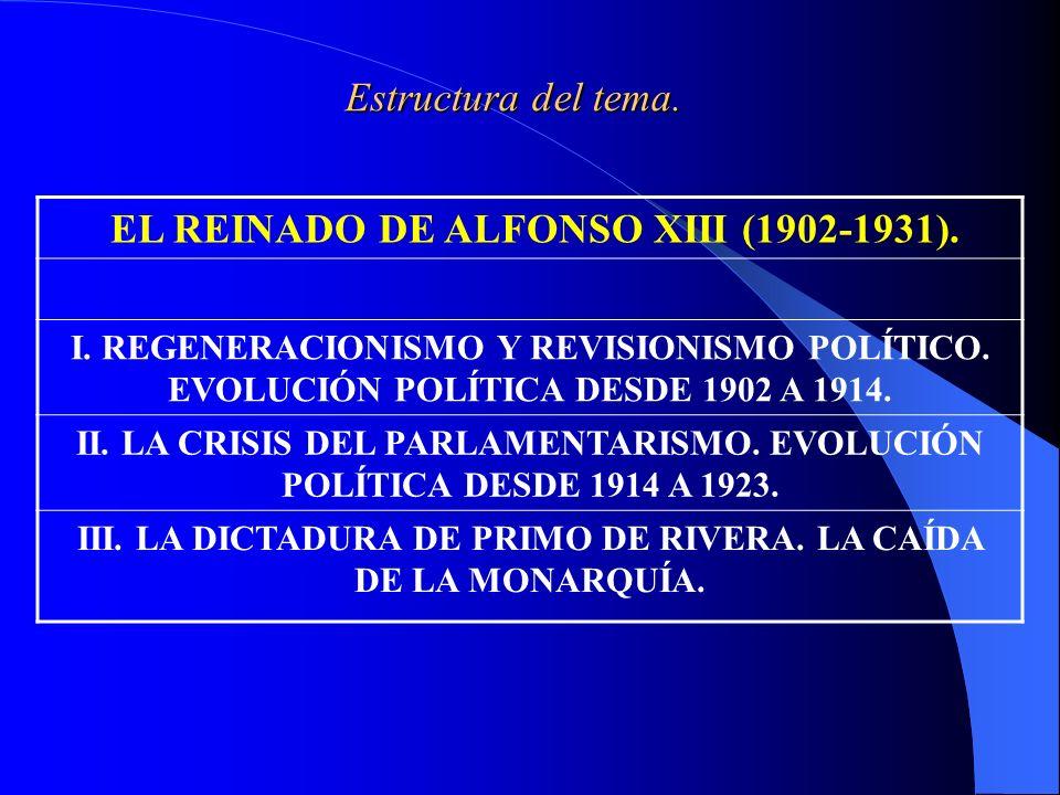 Alfonso XIII y la crisis de la Restauración. 1902-1931 Tema 7