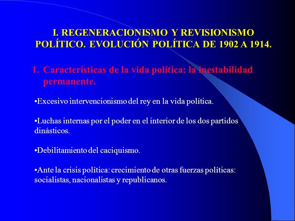 Estructura del tema. EL REINADO DE ALFONSO XIII (1902-1931). I. REGENERACIONISMO Y REVISIONISMO POLÍTICO. EVOLUCIÓN POLÍTICA DESDE 1902 A 1914. II. LA