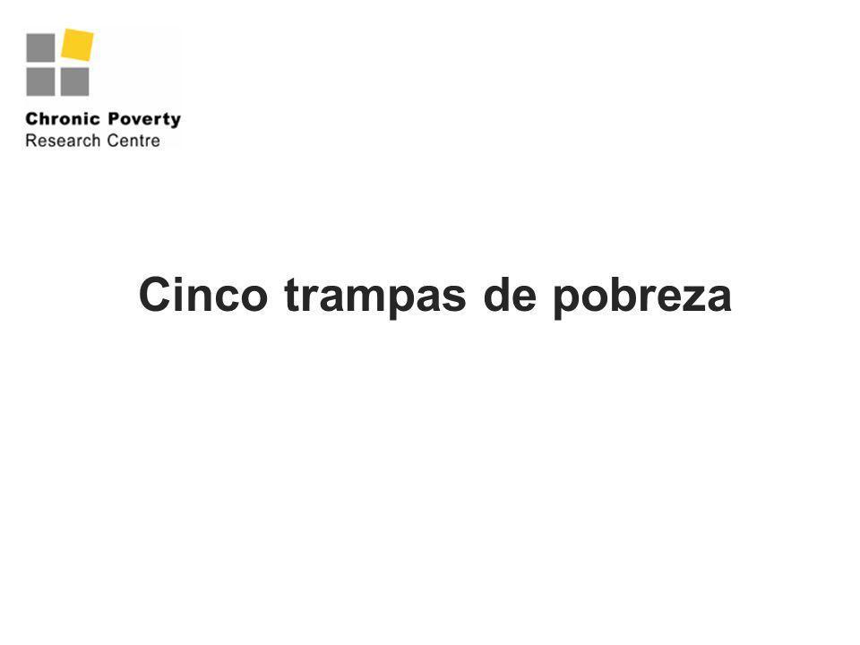 Cinco trampas de pobreza