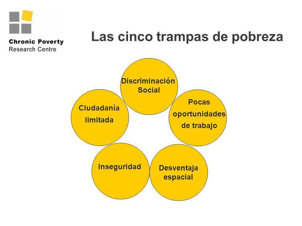 Las cinco trampas de pobreza Discriminación Social Inseguridad Desventaja espacial Ciudadanía limitada Pocas oportunidades de trabajo
