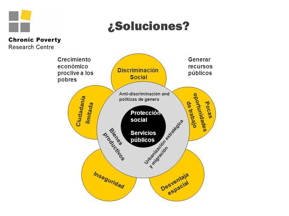 ¿Soluciones? Discriminación Social Anti-discriminación and politicas de genero Protección social Servicios públicos Crecimiento económico proclive a l