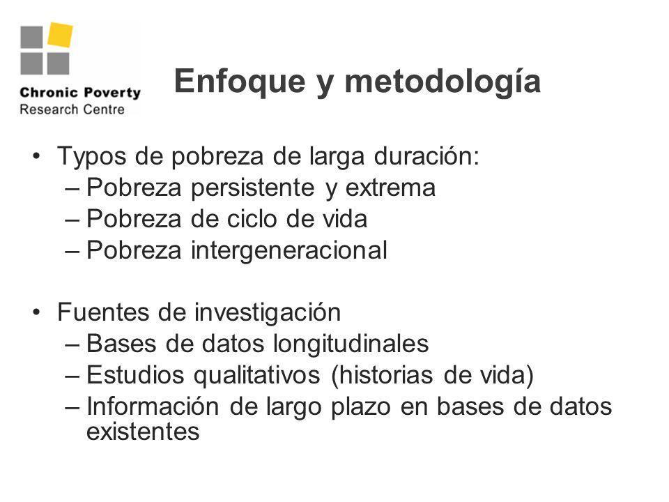 Enfoque y metodología Typos de pobreza de larga duración: –Pobreza persistente y extrema –Pobreza de ciclo de vida –Pobreza intergeneracional Fuentes