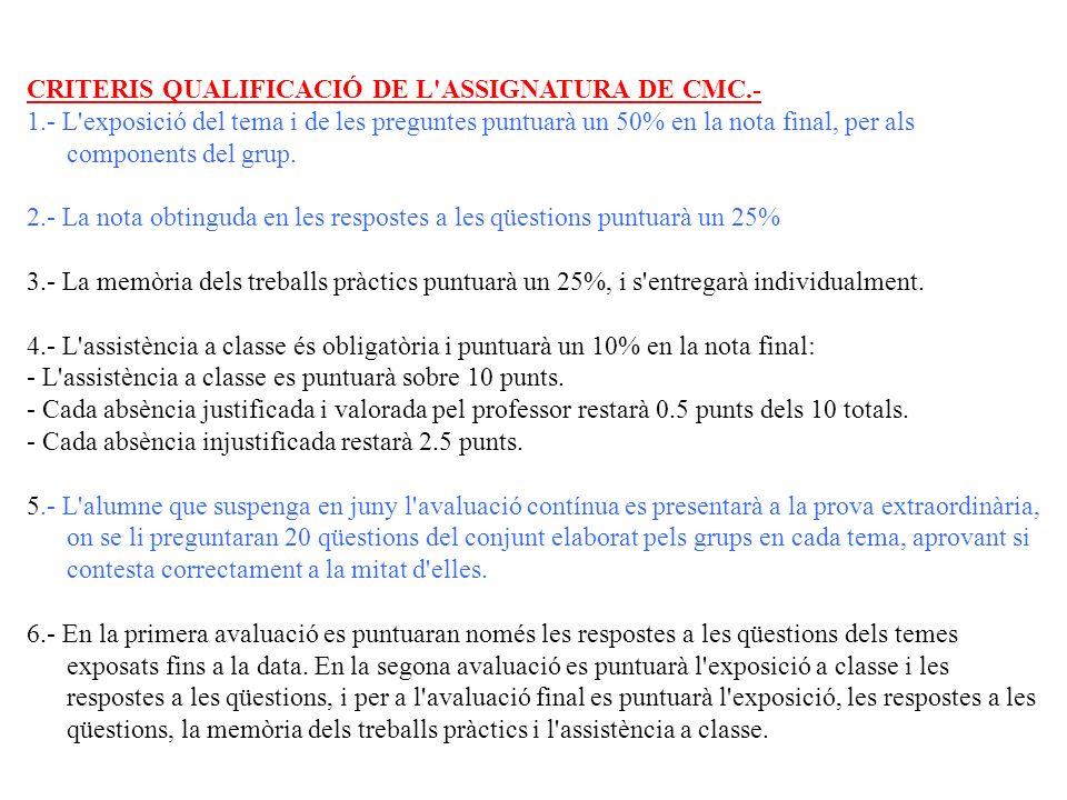 CRITERIS QUALIFICACIÓ DE L'ASSIGNATURA DE CMC.- 1.- L'exposició del tema i de les preguntes puntuarà un 50% en la nota final, per als components del g