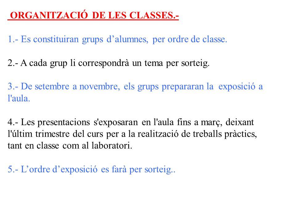 ORGANITZACIÓ DE LES CLASSES.- 1.- Es constituiran grups dalumnes, per ordre de classe. 2.- A cada grup li correspondrà un tema per sorteig. 3.- De set