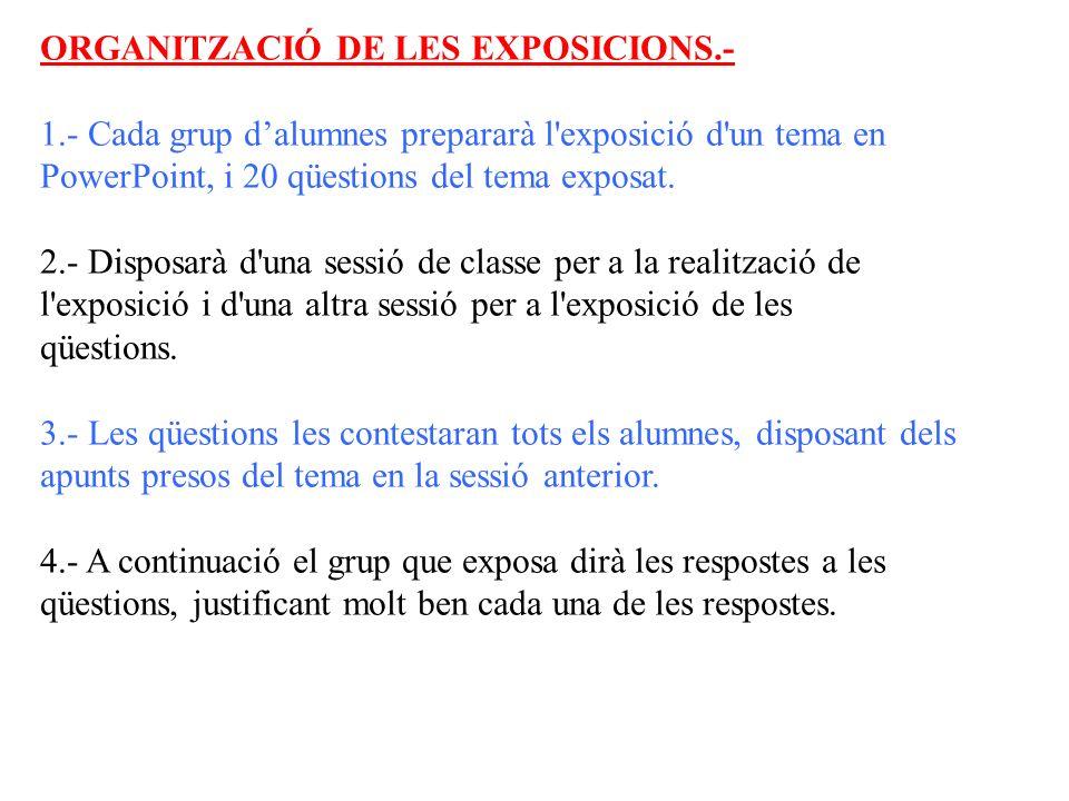ORGANITZACIÓ DE LES EXPOSICIONS.- 1.- Cada grup dalumnes prepararà l'exposició d'un tema en PowerPoint, i 20 qüestions del tema exposat. 2.- Disposarà