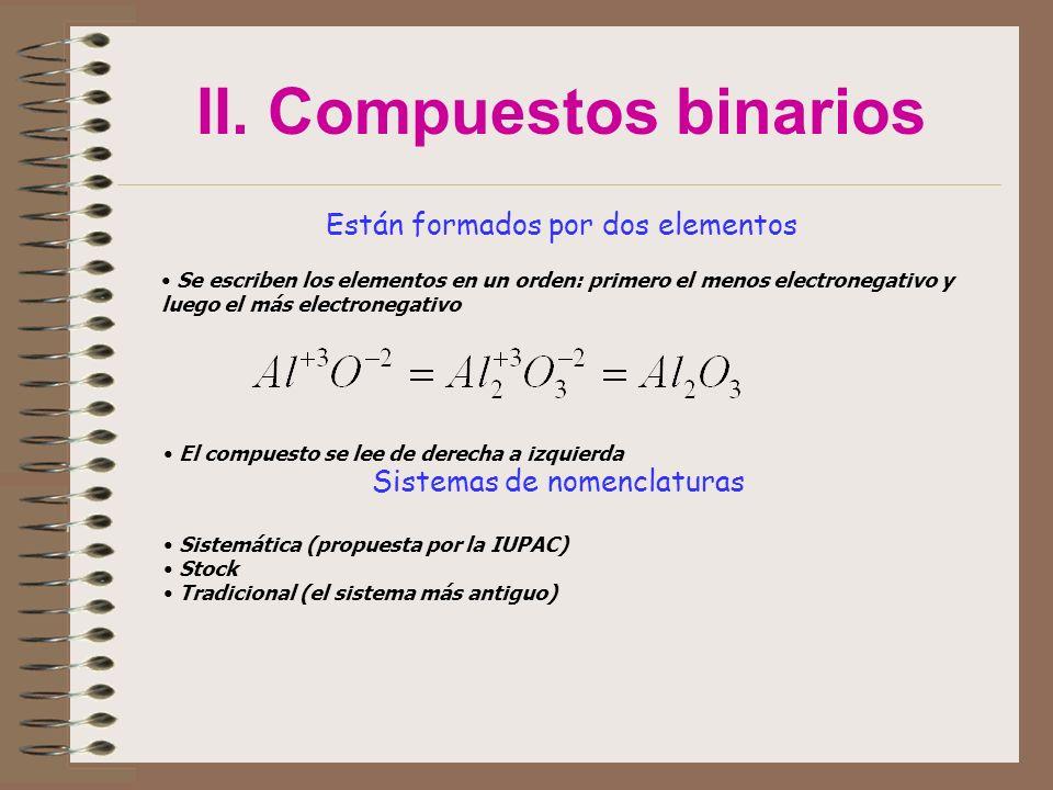 II. Compuestos binarios Están formados por dos elementos Se escriben los elementos en un orden: primero el menos electronegativo y luego el más electr