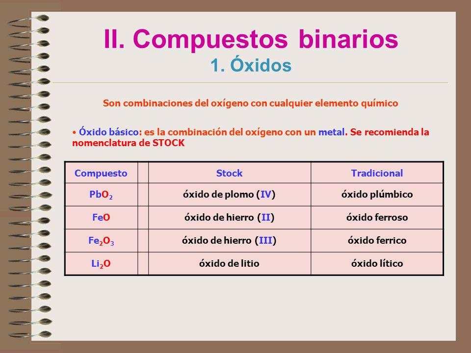 II. Compuestos binarios 1. Óxidos Son combinaciones del oxígeno con cualquier elemento químico Óxido básico: es la combinación del oxígeno con un meta