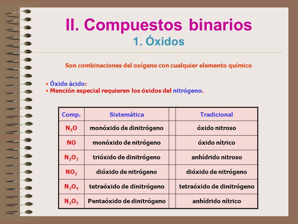 II. Compuestos binarios 1. Óxidos Son combinaciones del oxígeno con cualquier elemento químico Óxido ácido: Mención especial requieren los óxidos del