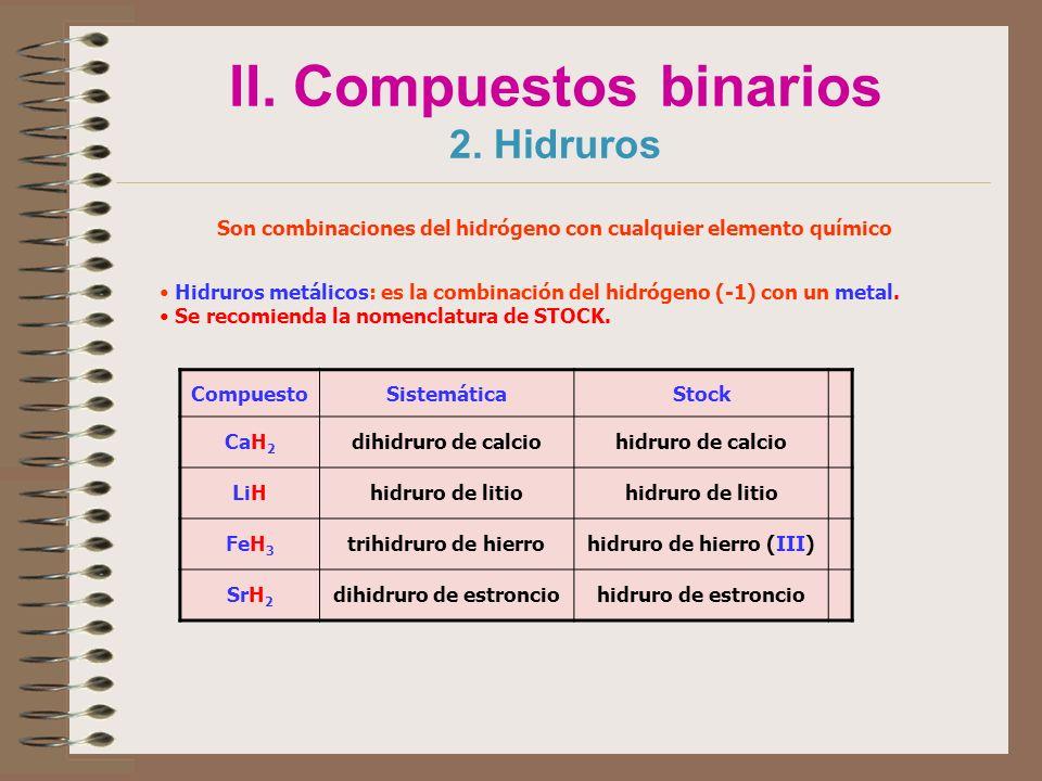 II. Compuestos binarios 2. Hidruros Son combinaciones del hidrógeno con cualquier elemento químico Hidruros metálicos: es la combinación del hidrógeno