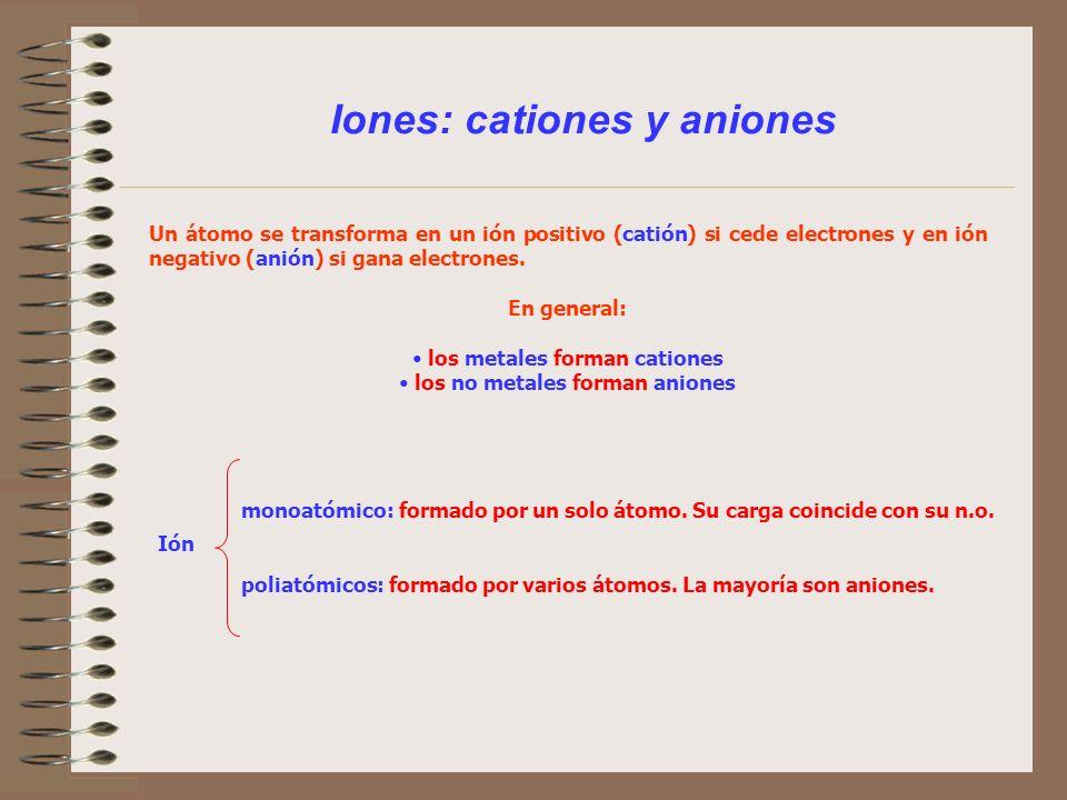 Iones: cationes y aniones Un átomo se transforma en un ión positivo (catión) si cede electrones y en ión negativo (anión) si gana electrones. En gener