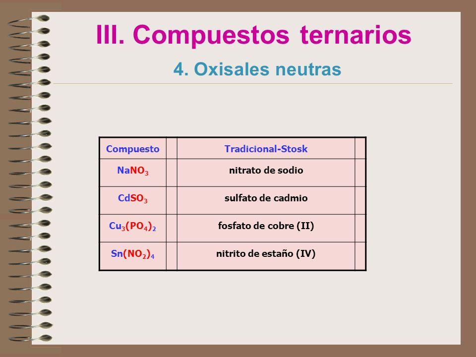 III. Compuestos ternarios 4. Oxisales neutras CompuestoTradicional-Stosk NaNO 3 nitrato de sodio CdSO 3 sulfato de cadmio Cu 3 (PO 4 ) 2 fosfato de co