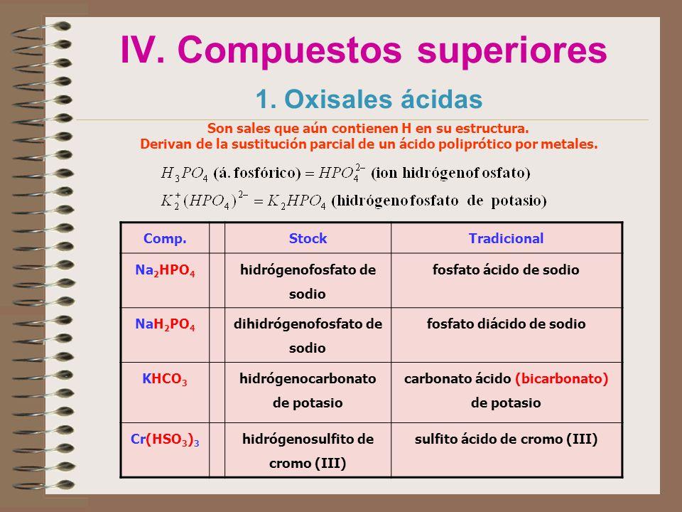 IV. Compuestos superiores 1. Oxisales ácidas Comp.StockTradicional Na 2 HPO 4 hidrógenofosfato de sodio fosfato ácido de sodio NaH 2 PO 4 dihidrógenof