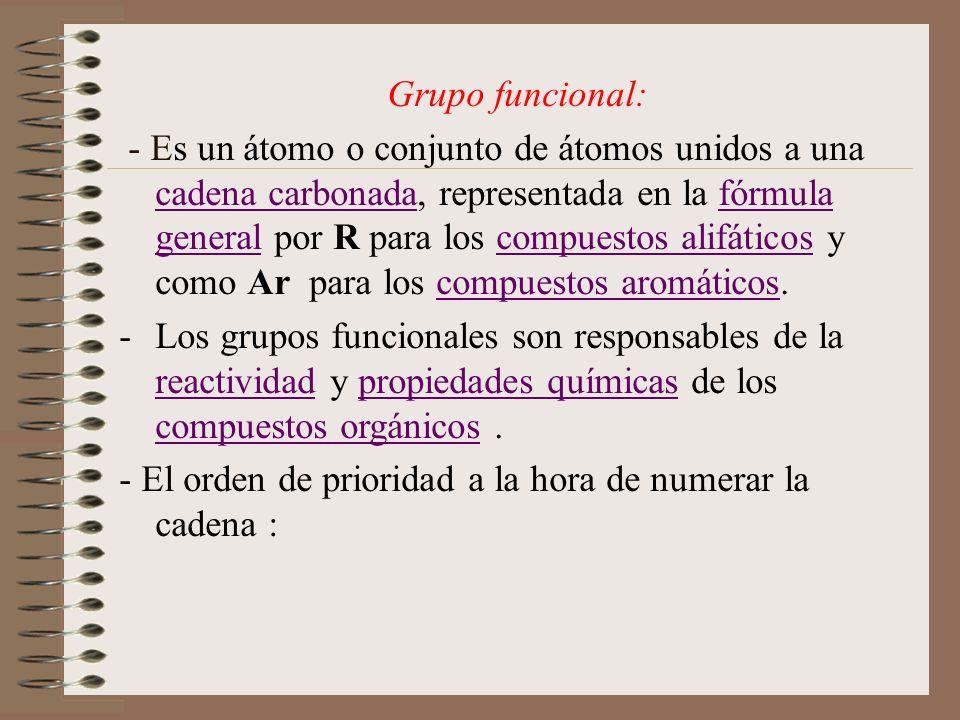 Grupo funcional: - Es un átomo o conjunto de átomos unidos a una cadena carbonada, representada en la fórmula general por R para los compuestos alifát