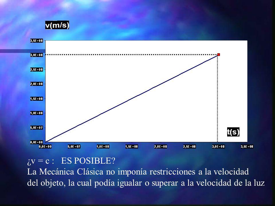 ¿v = c : ES POSIBLE? La Mecánica Clásica no imponía restricciones a la velocidad del objeto, la cual podía igualar o superar a la velocidad de la luz