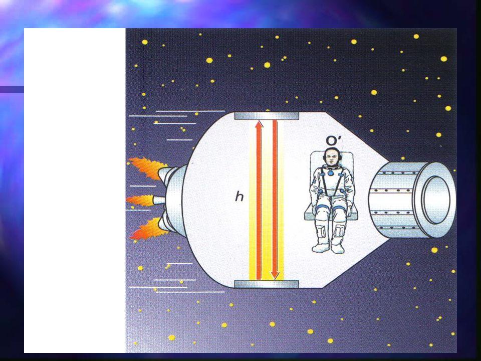 SEGÚN LA MECÁNICA RELATIVISTA Cuando la velocidad de la masa se aproxime a la velocidad de la luz, el valor de la masa debería tender a de forma que la aceleración tienda a cero, de lo contrario la velocidad de la masa podría superar la velocidad de la luz.