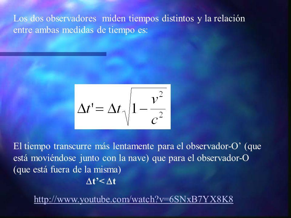 C Paradoja de los gemelos Sean dos gemelos, uno O(a velocidad de la luz) y otro O (fuera de la nave).