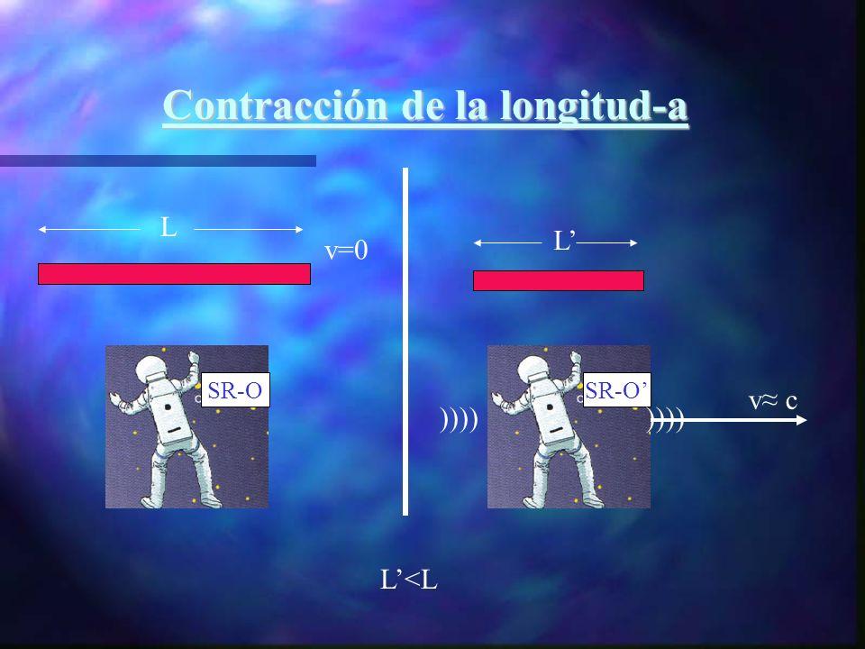 L v c L SR-O v=0 L<L Contracción de la longitud-b )))))))