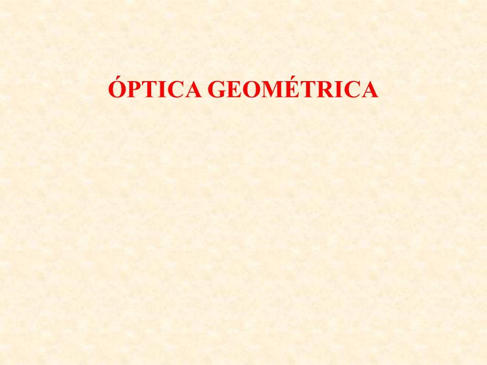ÓPTICA GEOMÉTRICA