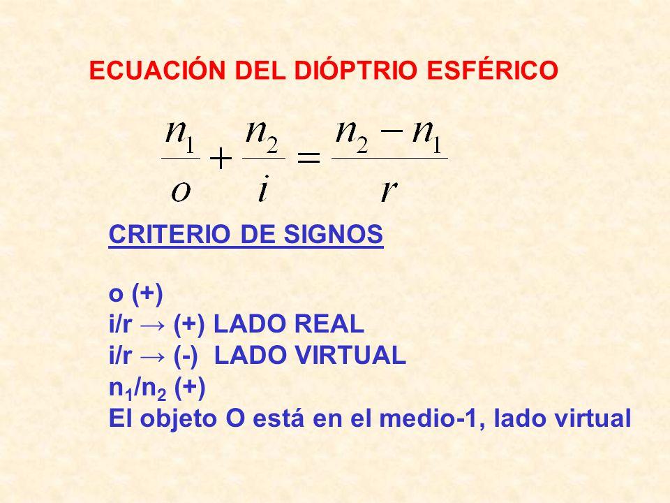ECUACIÓN DEL DIÓPTRIO ESFÉRICO CRITERIO DE SIGNOS o (+) i/r (+) LADO REAL i/r (-) LADO VIRTUAL n 1 /n 2 (+) El objeto O está en el medio-1, lado virtu