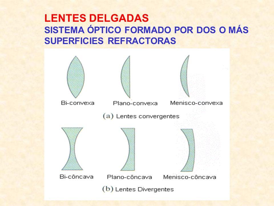 LENTES DELGADAS SISTEMA ÓPTICO FORMADO POR DOS O MÁS SUPERFICIES REFRACTORAS